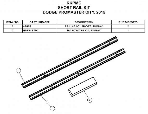 SHORT RAIL KIT PROMASTER CITY